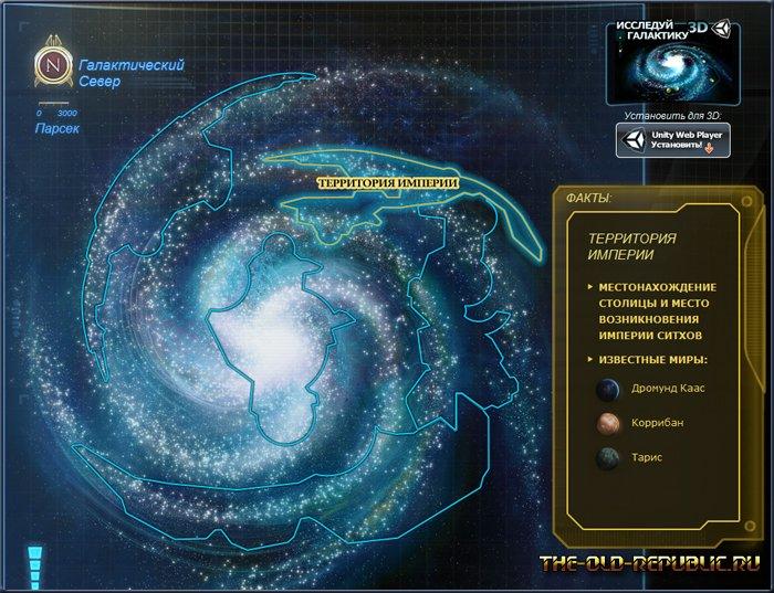 Pyatnichnoe Obnovlenie Karta Galaktiki Galaxy Map The Old